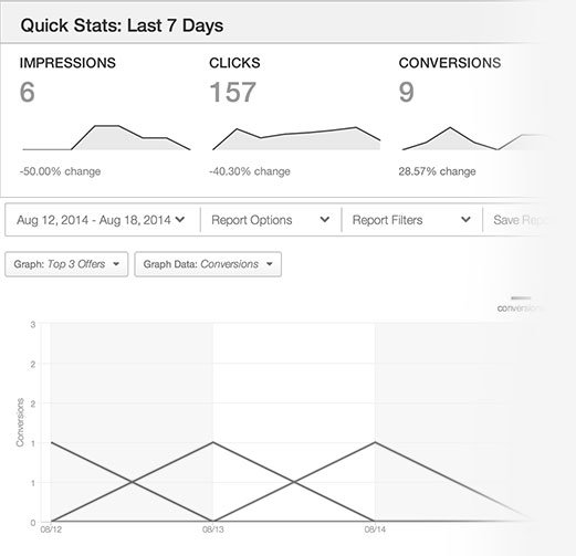 Example Quick Stats Report from WOW TRK