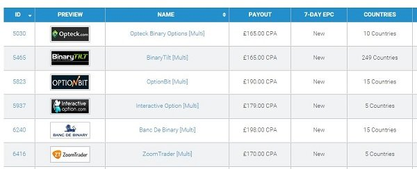 Best forex trading company in uk